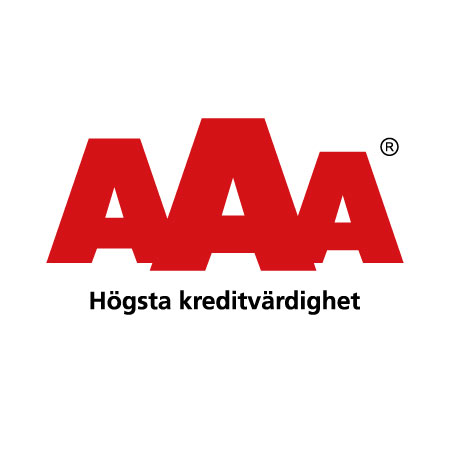 AAA-rating Easycredit